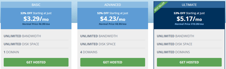 Hostwinds Shared Hosting Review